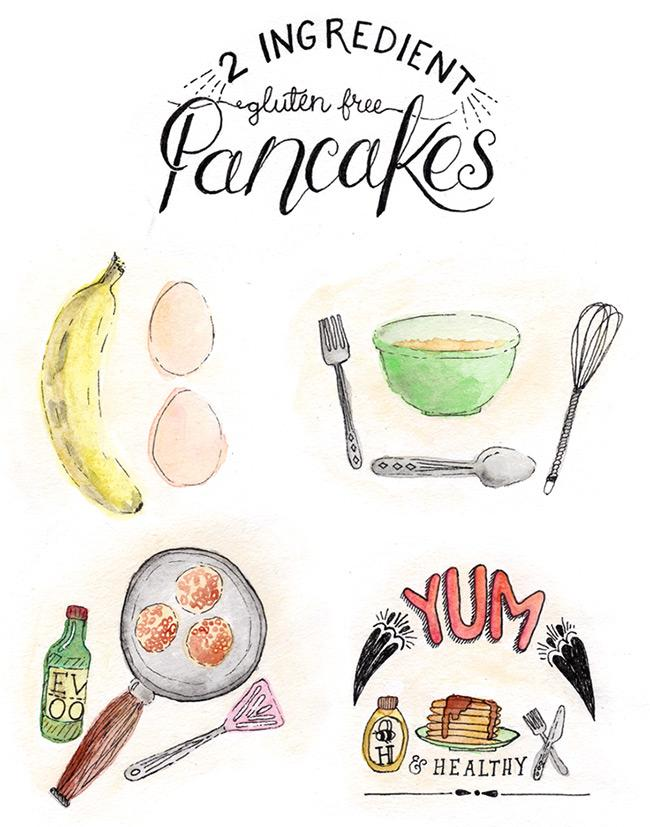 Illustrated Recipes - pancakes